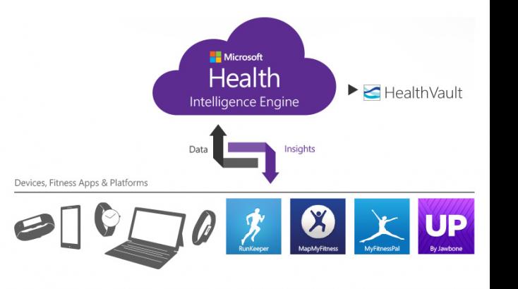 microsoft-health